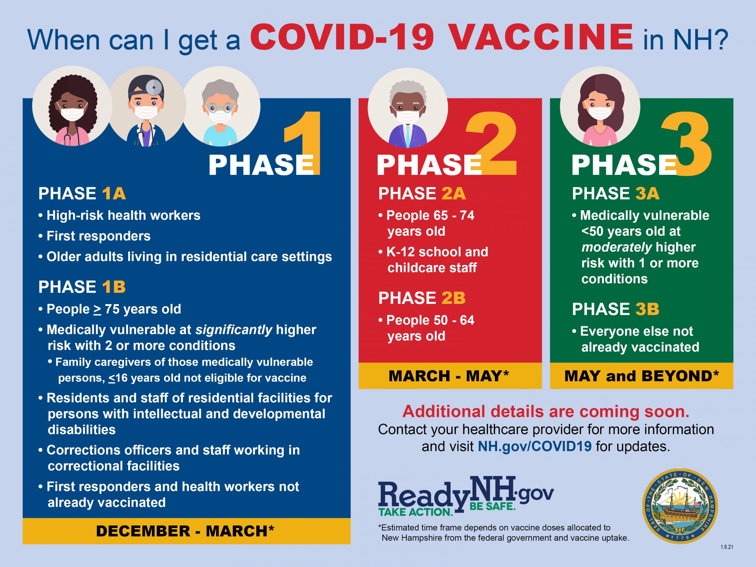 When Can I get a Covid-19 Vaccine in NH?